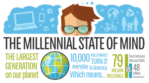 Millennial-Infographic-Banner-2-730x410.png