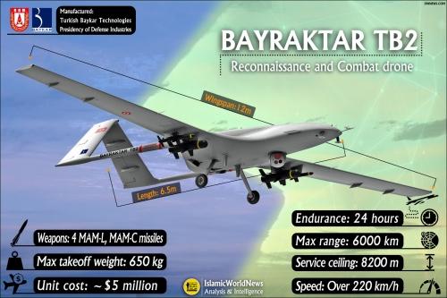 پهپاد-بیرقدار-Bayraktar-TB2-en.jpg