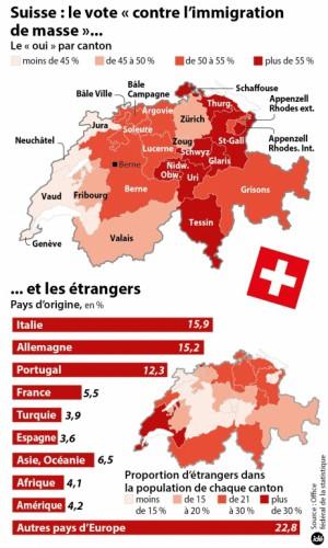 les-suisses-vont-restreindre-l-immigration-26542-hd.jpg