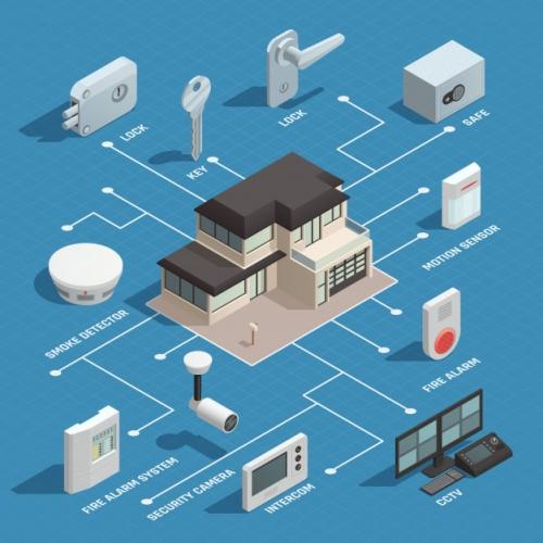 organigramme-isometrique-smart-house_1284-21953.jpg