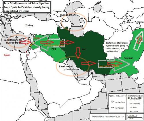 Mediterranean-China-Pipeline.jpg