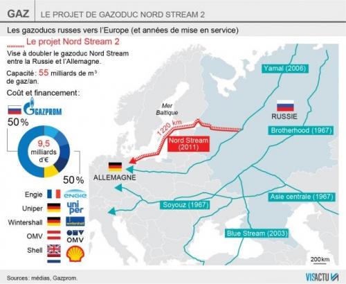 russie-europe-grandes-manoeuvres-gazieres-dans-les-balkans_0.jpg