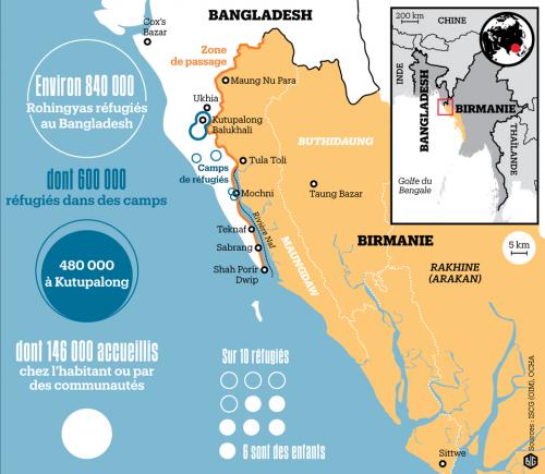 rohingyas-au-bangladesh-infographie-big.png