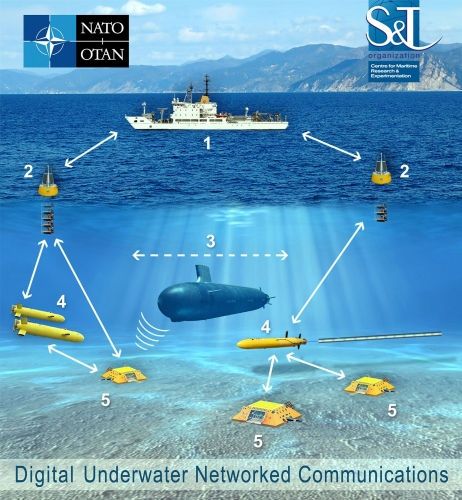 Underwater-coms_infographic-use-e1583766638494.jpg