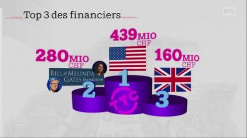financiers-oms.png