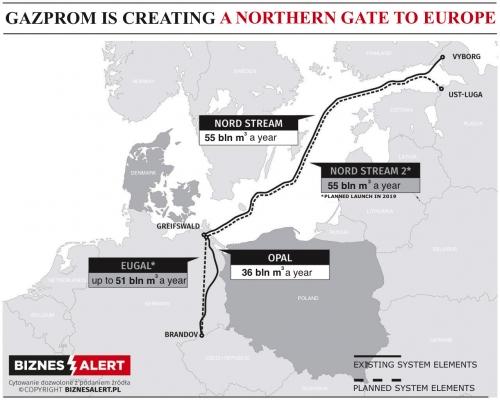 Nord-Stream-2-Engggg.jpg