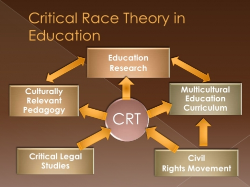 critical-race-theory-week-2-6-728.jpg