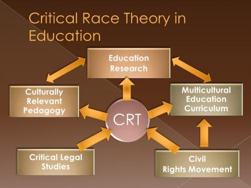 critical-race-theory-week-2-6-728.jpg