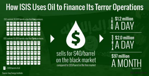 isisfinance-sourceupdate-1260x650.png