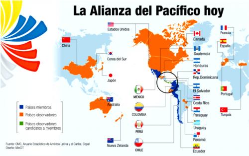 Le-Panama-entre-dans-le-pôle-de-Libre-Echange-Alliance-Pacifique-Actualité-2014-Vivre-au-panama.com-1.png