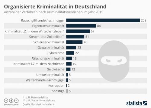 kriminalitaet_in_deutschland_2015_n.jpg