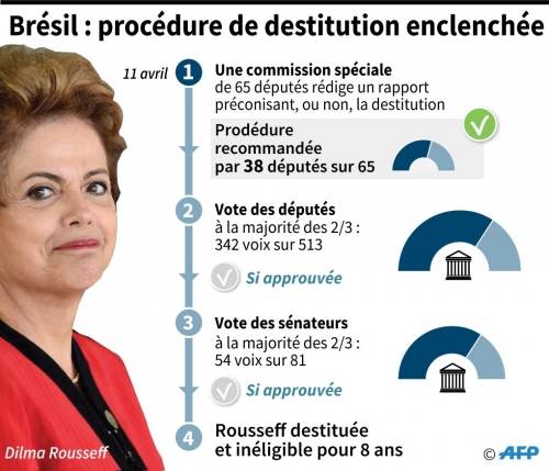 destitution-engagee-contre.jpg