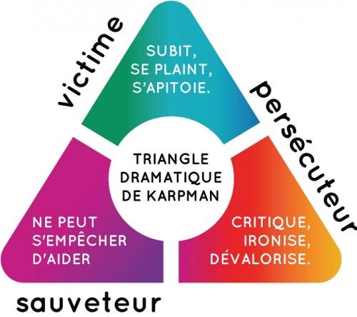 triangle-dramatique.jpg