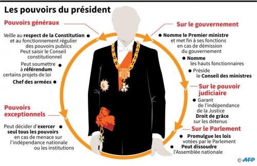 pouvoirs-president_1_728_472.jpg