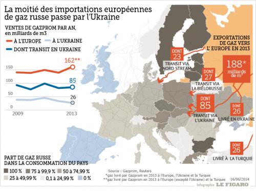 europe_gaz.png