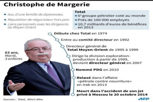 total-premi-re-entreprise-francaise-perd-son-charismatique-patron-dans-un-accident.jpg