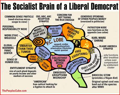 liberalism.png