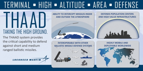 thaad-info-web-page-high-ground-hr.jpg