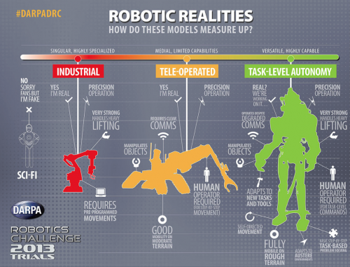 robotics-realities.png