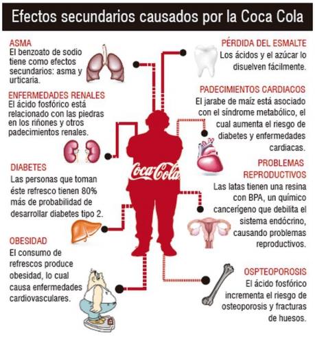 coca-cola-y-sus-efectos-secundarios.jpg