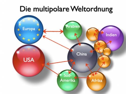 Multipolare-Weltordnung-09.jpg