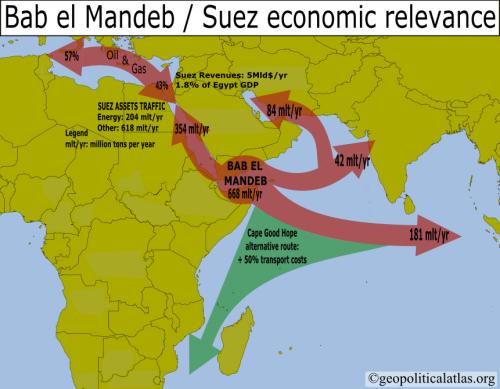 Bab_el_mandebSuez_relevance.png