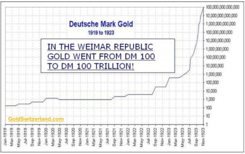 deutsche-mark-gold.jpg