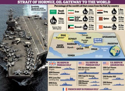 straits-of-hormuz_oil_gateway_to_theworld.jpg