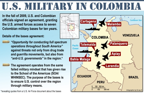 bases_colombia.jpg