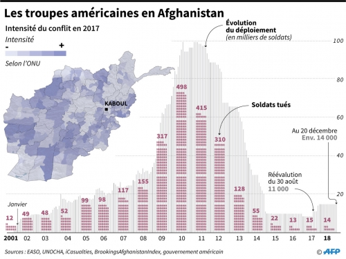 troupes-americaines-Afghanistan_1_1399_1052.jpg