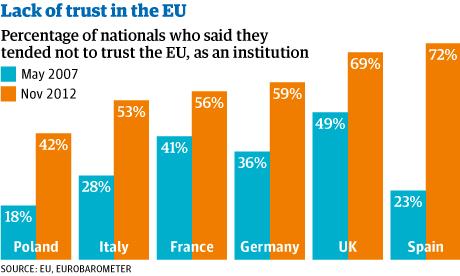 EU-lack-of-trust-008.png