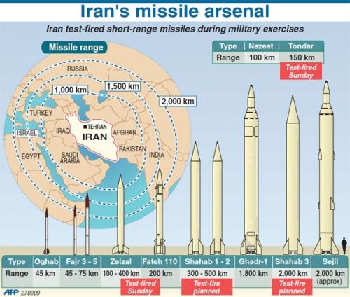 iranarsenal_280909-source-khaleejtimes.com.jpg