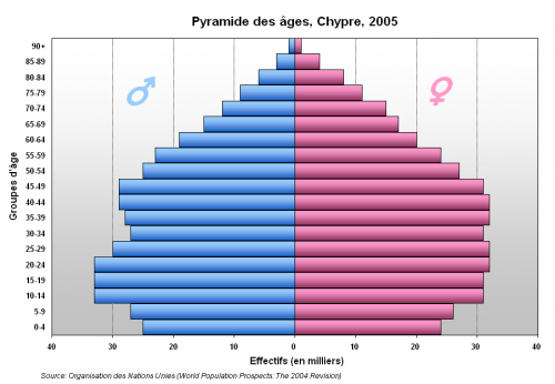 Pyramide_Chypre.PNG