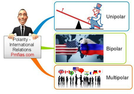 Polarity-International-Relations-Pmfias.com_.jpeg