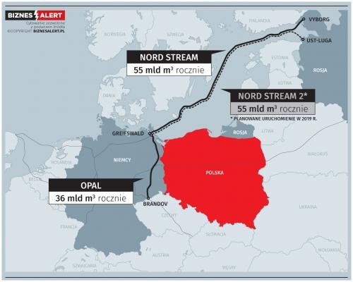 Nord-Stream-i-OPAL-bez-podpisów.jpg