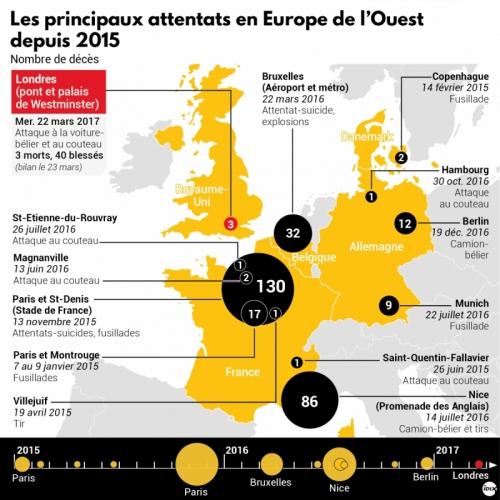 terrorismeeurope.jpg