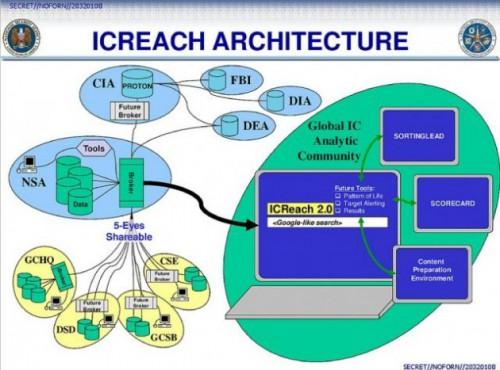 icreach-architecture-630x467.jpg